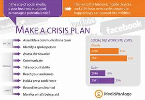 cnw effective crisis management With sample crisis management plan template
