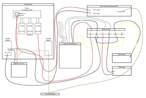 Well Wiring Diagram our adventures solar well wiring