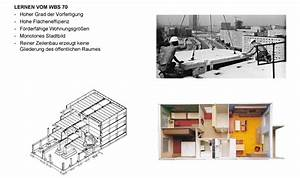 Stadt Und Land Wohnungen Berlin : stadt und land typenhaus mars architekten ~ Eleganceandgraceweddings.com Haus und Dekorationen