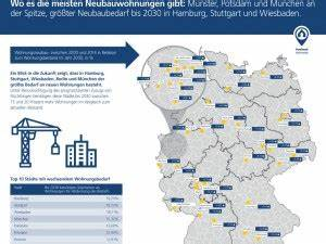 Grunderwerbsteuer Brandenburg 2016 : immobilienmarkt aktuell ~ Frokenaadalensverden.com Haus und Dekorationen