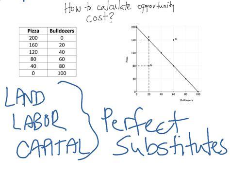 calculate opportunity cost economics