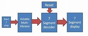 Digital Stopwatch Circuit Diagram Using 555 Timer Ic  U0026 Cd 4033