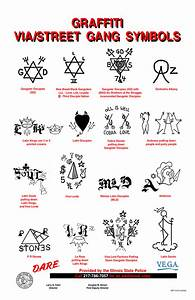 Gang Hand Symbols And Meanings