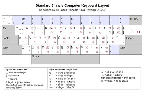 Keyboard Layout by Standard Keyboard Layout Search Engine At Search