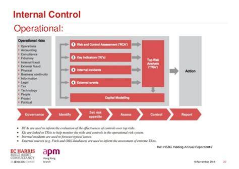 internal audit report template business