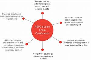Supply Chain  Supply Chain Certification
