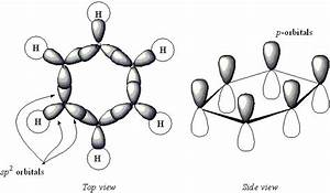 The Electrons In The Delocalized Molecular Orbitals Of