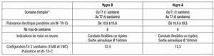 Vmc Aldes Bahia : vmc simple flux hygror glable bahia microwatt hp aldes ~ Edinachiropracticcenter.com Idées de Décoration