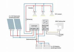 Solar Inselanlage Berechnen : wie funktioniert eine solar inselanlage 12v ~ Themetempest.com Abrechnung