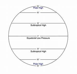Solved  Sketch The Pattern Of Atmospheric Circulation And
