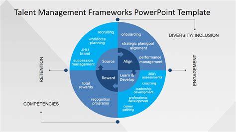 employee development powerpoint  slidemodel