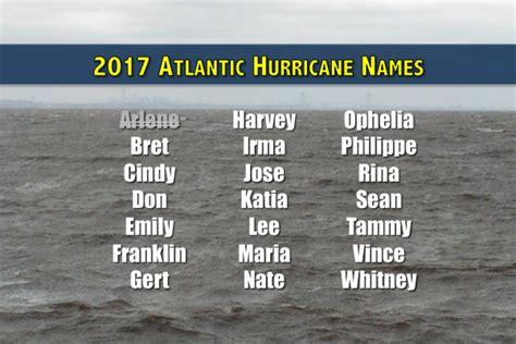2017 Hurricane Names Atlantic