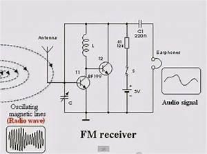 fm radio receiver circuit readingratnet With small fm radio