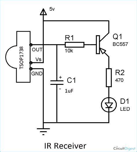 Transmitter Receiver Technology Hacking