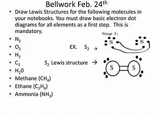 Lewis Dot Diagram For Nh3