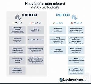 Miete Nebenkosten Rechner : mieten oder kaufen rechner zur ermittlung der vorteile ~ A.2002-acura-tl-radio.info Haus und Dekorationen
