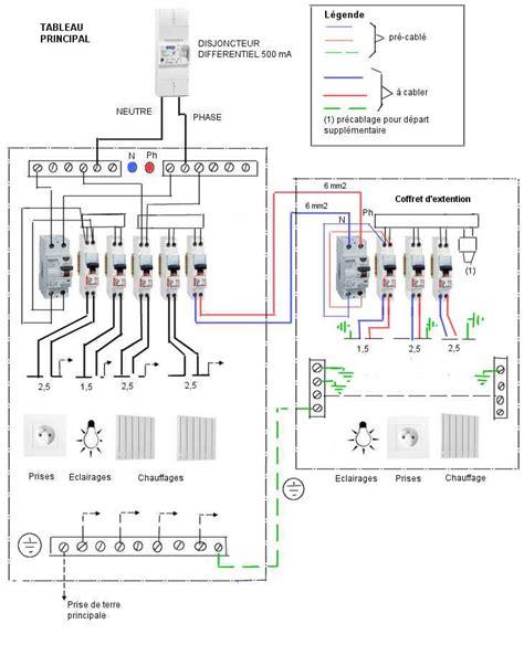 electricite cuisine bricolage ajouter un coffret electrique d extension