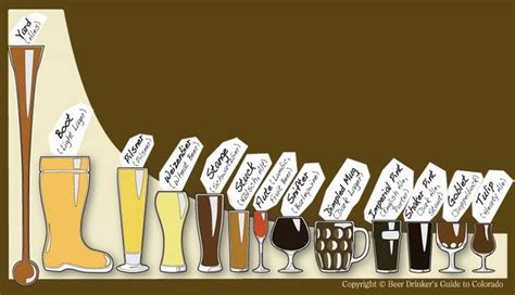 Beer Glass Icons By Rex Rainey On Creative Market