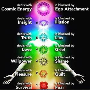 Warning Signs - Are Your Chakras Out Of Balance ...