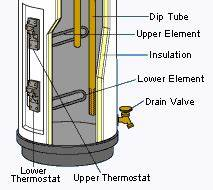Wiring Diagram Heating Element Water Heater