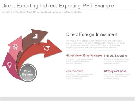 direct exporting indirect exporting