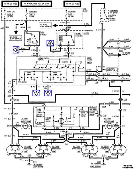 Wiring Diagram For 1995 Chevy Silverado by Chevy C3500 Wiring Wiring Diagram