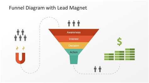Lead Funnel Template by Lead Funnel Template 28 Images View Lead Generation
