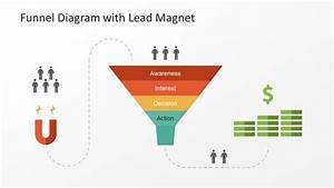 Lead Generation Template For Potential Customer