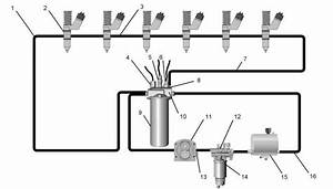 Wiring Diagram For 2001 Isx Idle Validation Switch