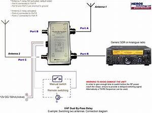 Rf Relays From Heros Technology Ltd