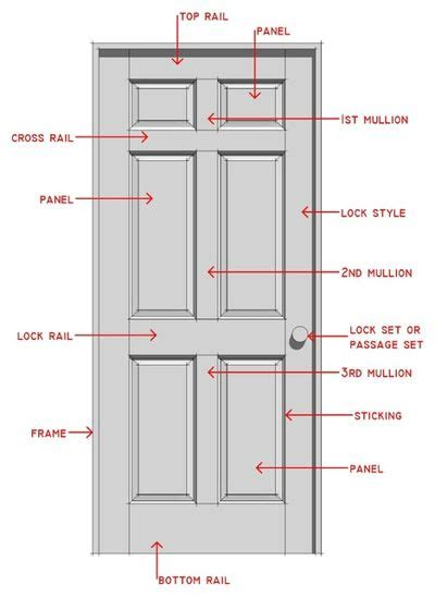 parts of a door your house interior door parts and styles