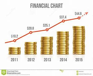 Financial Chart  Diagram Of Making Money With Gold Stock