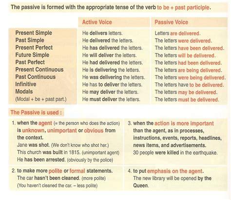Ana´s English Blog 5 & 6 Revise And Check (intermediate