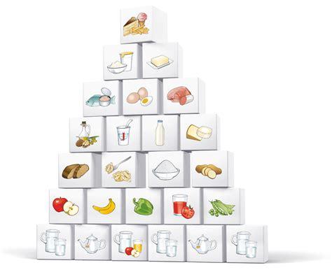 Eiweiß diät rezepte ohne kohlenhydrate