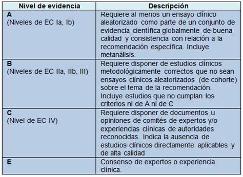 las nuevas recomendaciones  la practica clinica sobre