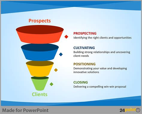 marketing funnel template sales funnel powerpoint template reboc info