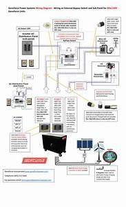 30a Ac Plug Wiring