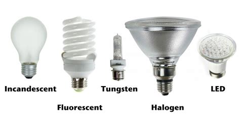 learn about all the different types of light learn about all the different types of light bulbs