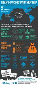 Say no to corporate power grabs - reject the Trans-Pacific ...