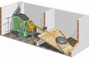 Bunker Selber Bauen : grundlagen hackschnitzelheizung trocknung lagerung ~ Lizthompson.info Haus und Dekorationen
