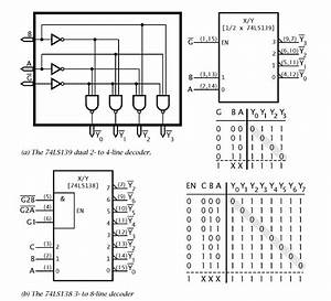 3eb Logic Diagram 2x4 Decoder