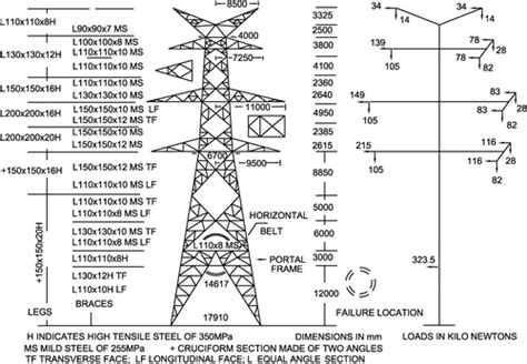 Failure Analysis Of Transmission Line Towers