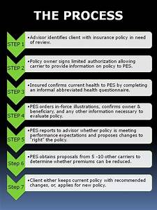 life insurance review for professionals ebs responsible With insurance process