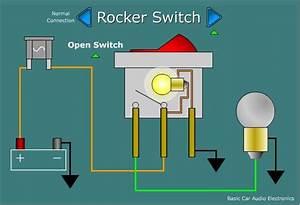 2008 Rocker C Wiring Diagram