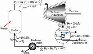 water turbine schematic get free image about wiring diagram With wiring diagram as well steam power plant boiler get free image about