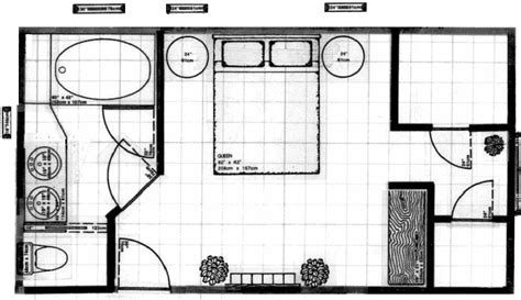 opinion   remodeling plans remodeling