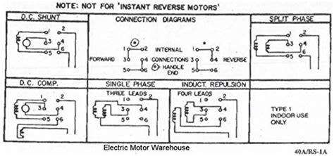 wiring diagram   reverse single phase motor