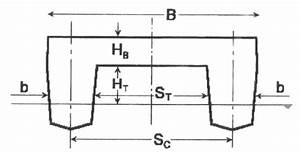 Basic Catamaran Dimensions