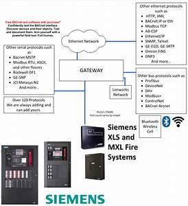 Sbt Fsi Siemens Fire Alarm Systems Integration