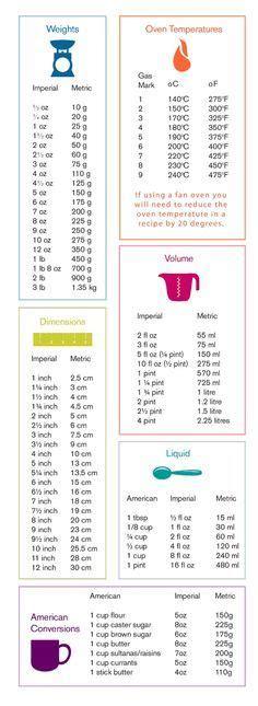 conversion cuisine mesure 1000 idées à propos de tableau de conversion de cuisine